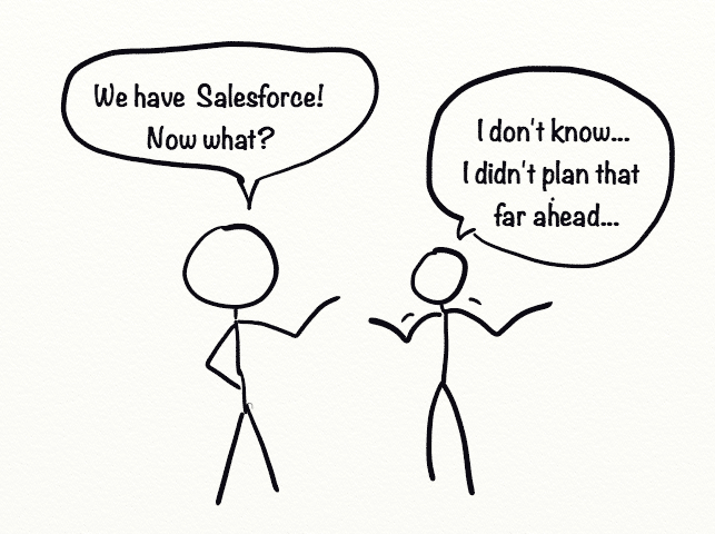Salesforce Training and Onboarding | Salesforce adoption
