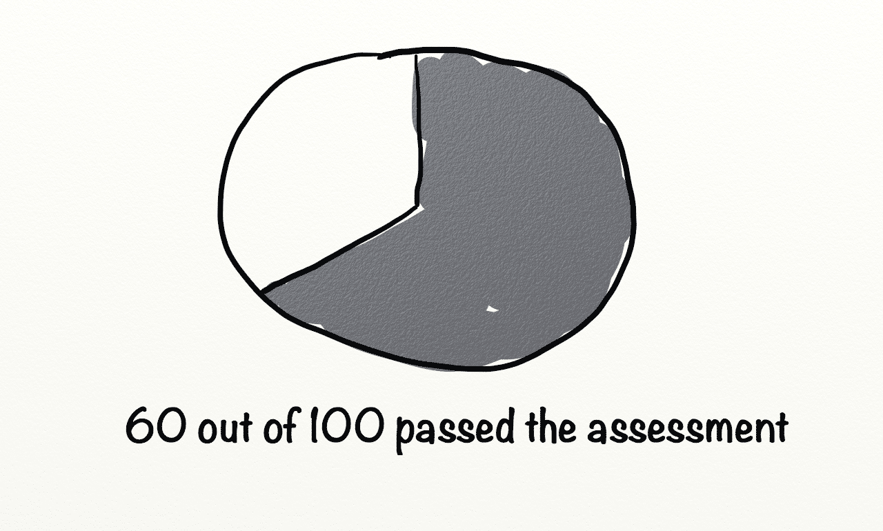 Before Assessment Pass.png